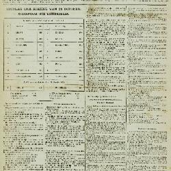 De Klok van het Land van Waes 30/10/1881