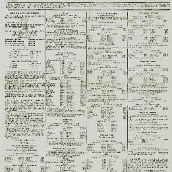 De Klok van het Land van Waes 21/10/1894