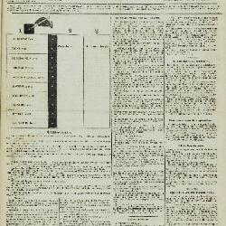 De Klok van het Land van Waes 17/11/1895