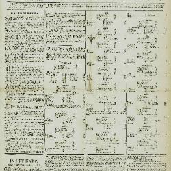 De Klok van het Land van Waes 26/10/1884