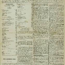 De Klok van het Land van Waes 28/01/1877