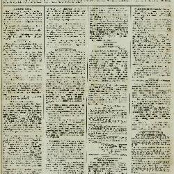 De Klok van het Land van Waes 20/03/1864