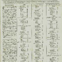 De Klok van het Land van Waes 23/10/1887