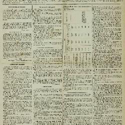 De Klok van het Land van Waes 08/04/1877