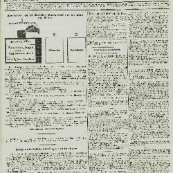 De Klok van het Land van Waes 07/10/1894