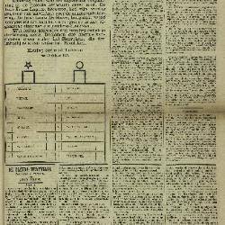 Gazette van Lokeren 27/10/1878
