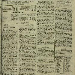 Gazette van Lokeren 02/08/1868