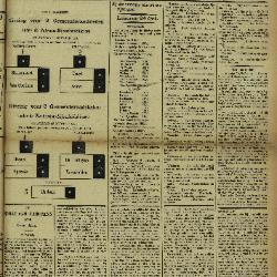 Gazette van Lokeren 25/10/1903