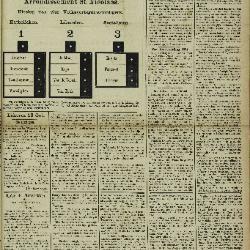 Gazette van Lokeren 14/10/1894