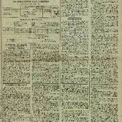 Gazette van Lokeren 11/04/1880