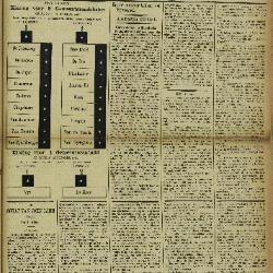 Gazette van Lokeren 11/10/1903