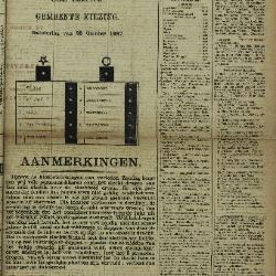 Gazette van Lokeren 23/10/1887