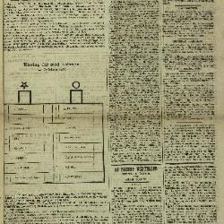 Gazette van Lokeren 20/10/1878