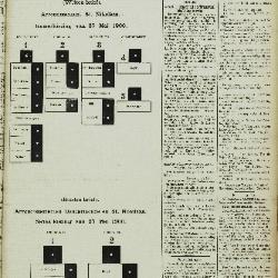 Gazette van Lokeren 27/05/1900