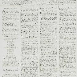 Gazette van Beveren-Waas 28/06/1903