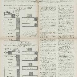 Gazette van Beveren-Waas 17/05/1908