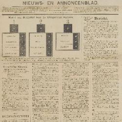 Gazette van Beveren-Waas 14/10/1894