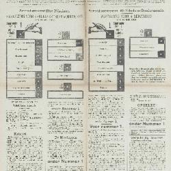 Gazette van Beveren-Waas 24/05/1908