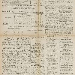 Gazette van Beveren-Waas 09/06/1912