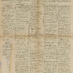 Gazette van Beveren-Waas 17/09/1911