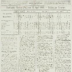 Gazette van Beveren-Waas 06/05/1900