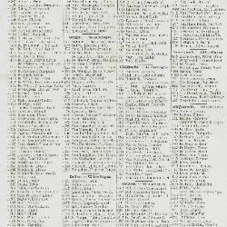 Gazette van Beveren-Waas 05/02/1905