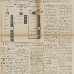 Gazette van Beveren-Waas 17/05/1914
