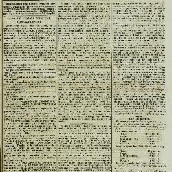 Gazet van St. Nicolaes 01/10/1854