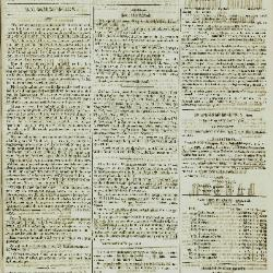 Gazet van Sint-Nicolaes 21/11/1858