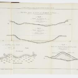 Springtij van 1906 in het bekken van de Schelde