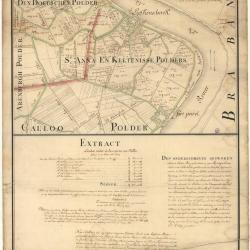 Polders van Kallo, Sint-Anna Ketenisse, Doel en Arenberg